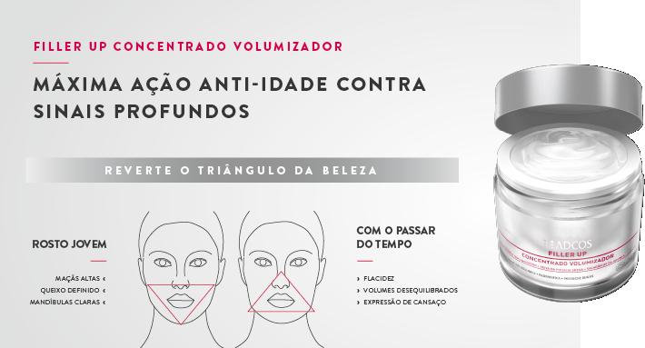 flacidez facial - triângulo da beleza - adcos